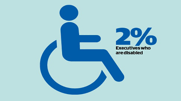 Diversity focus: Disabled representation at the top